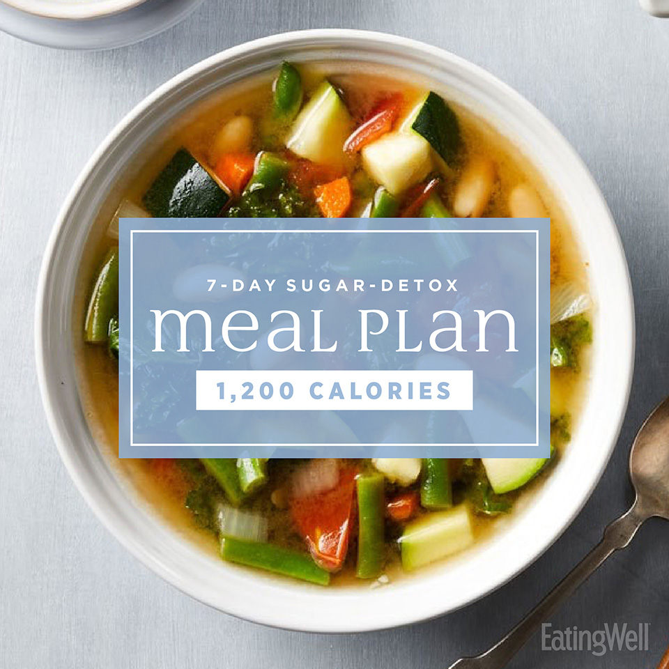 7-day sugar-detox meal plan